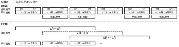 ≪図≫適用期間.JPG